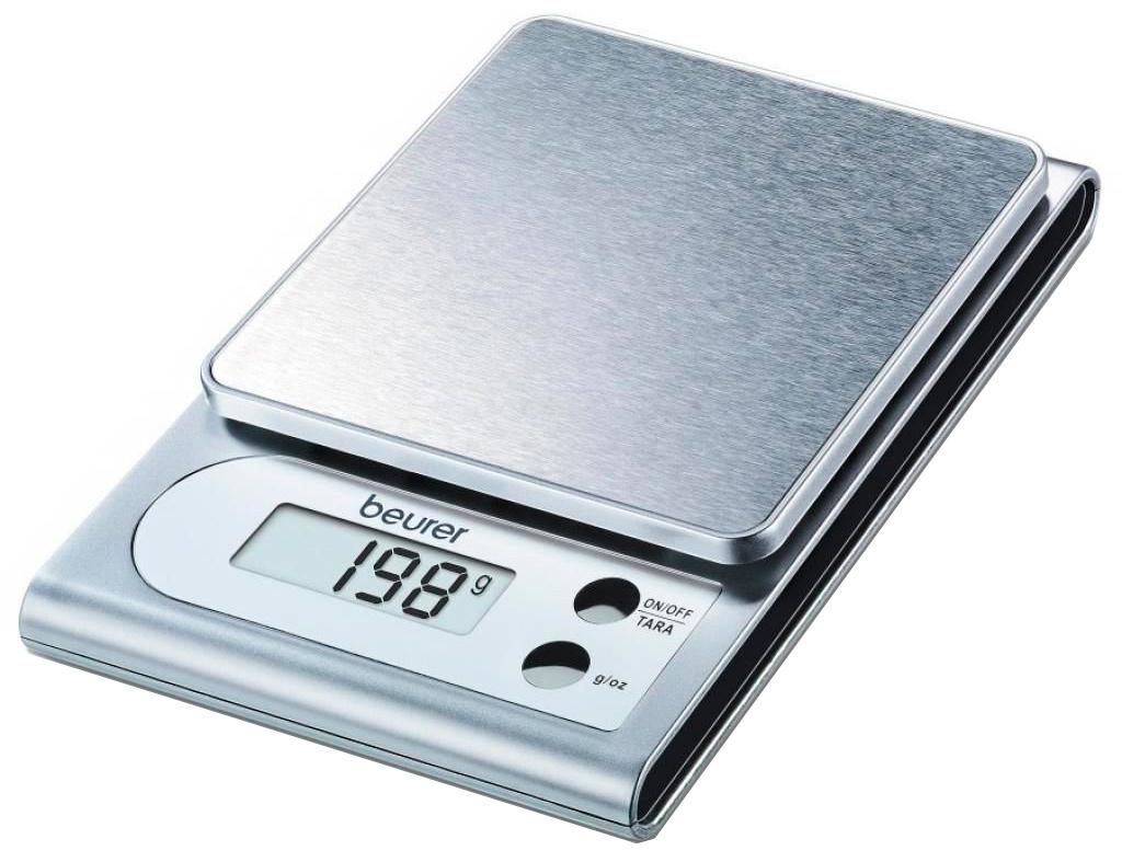 Колорийность в 100 грамм продукта